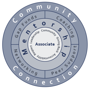 community-connection-graphic-final